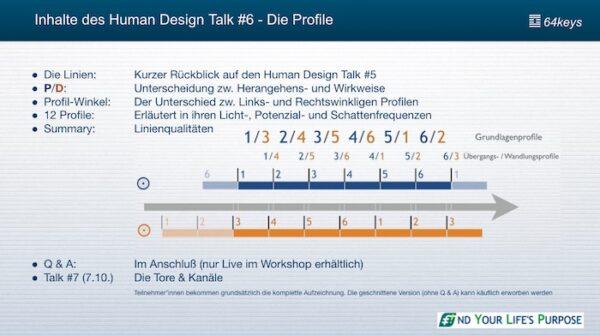 Human Design Talk #6 - Die Profile Workshop-Inhalte